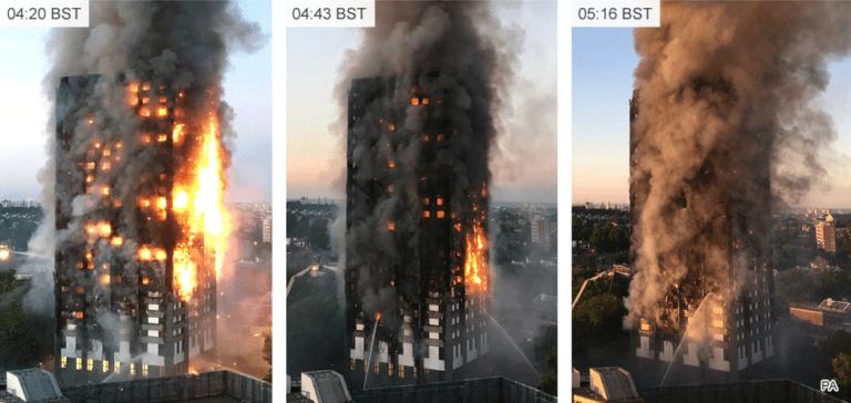 Facing the UK's most recent Annus Horribilis – 2016-2017