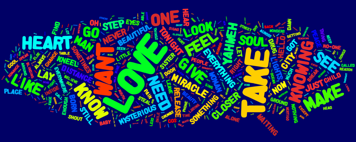 U2 – A Wordle Work of Supererogation – Quaerentia